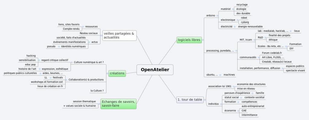 open-ateliers